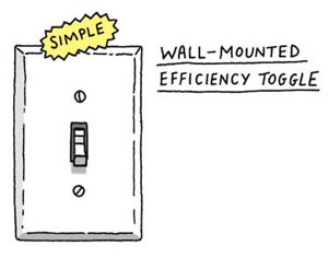 wall-mounted