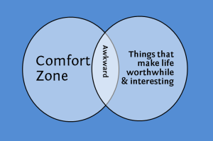 comfortZoneVenn